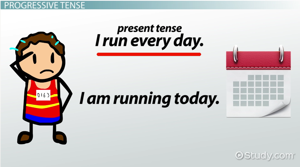 English Corner – Present ProgressiveTense