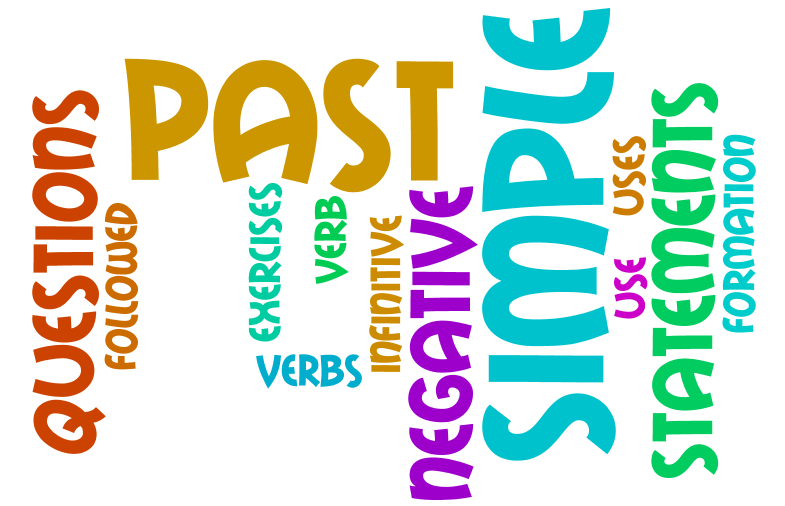 English Corner – Simple Past Tense