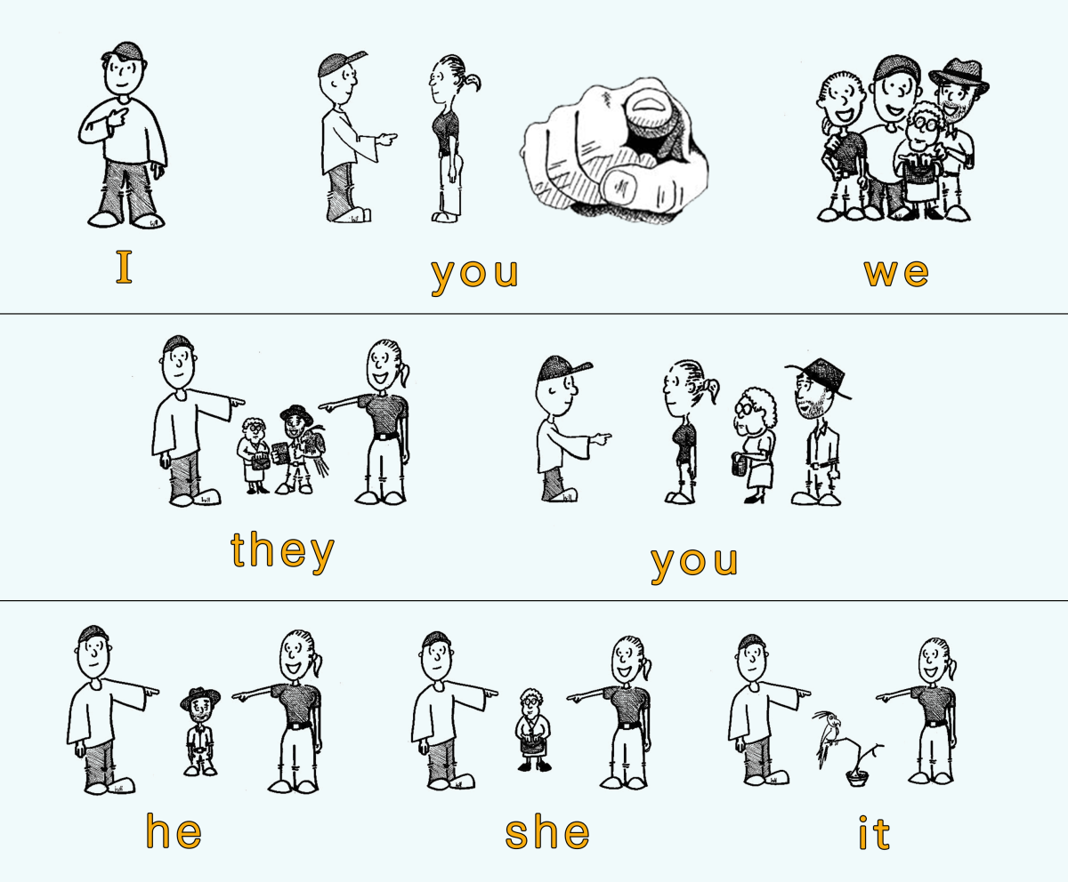 English Corner – Personal Pronouns