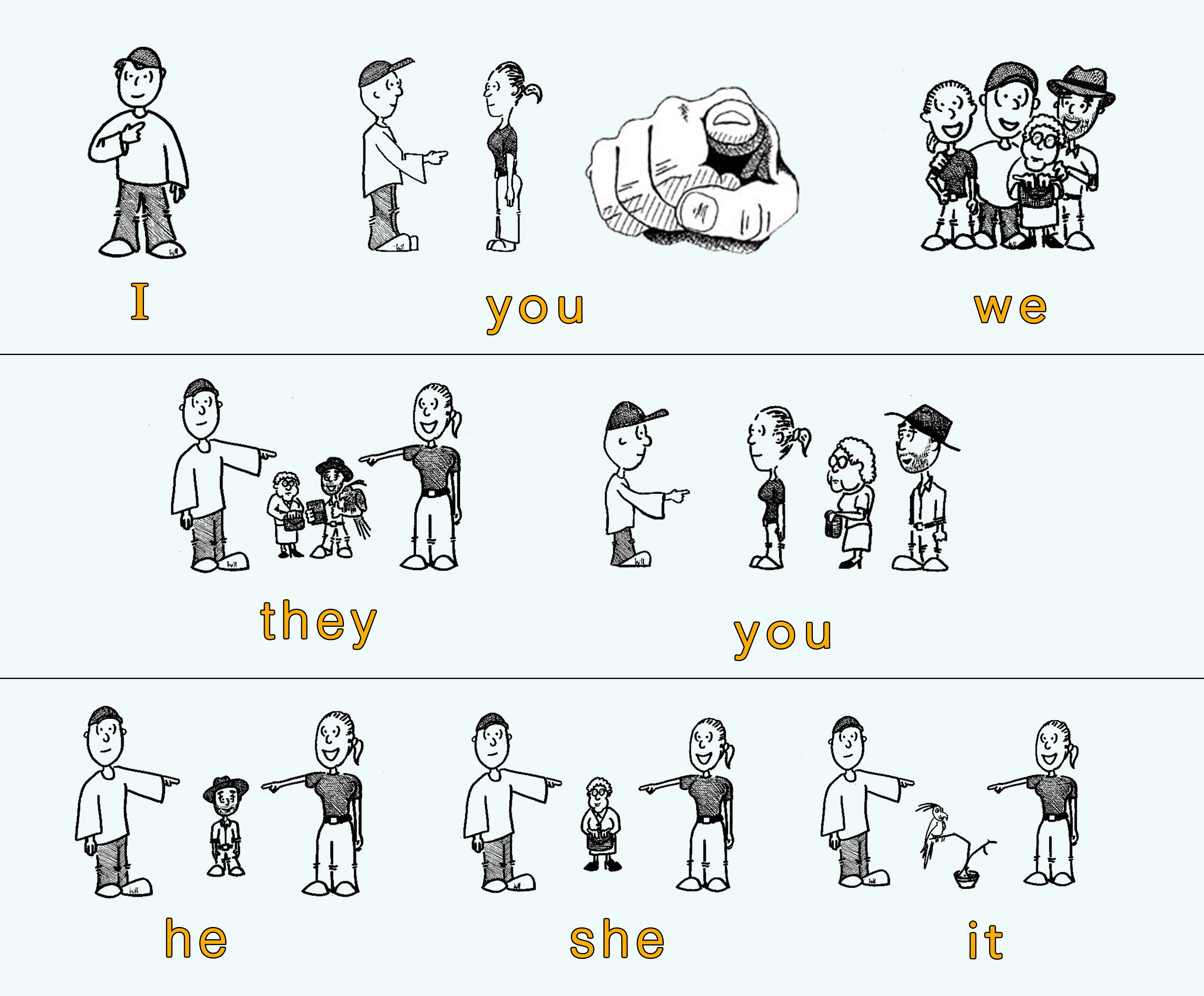 How to Use Pronouns | AcademicHelp.net