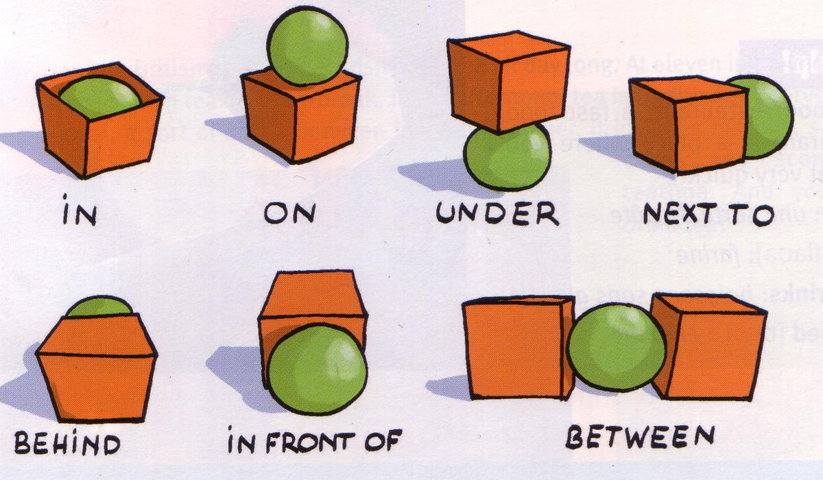 English Corner – Prepositions of Place