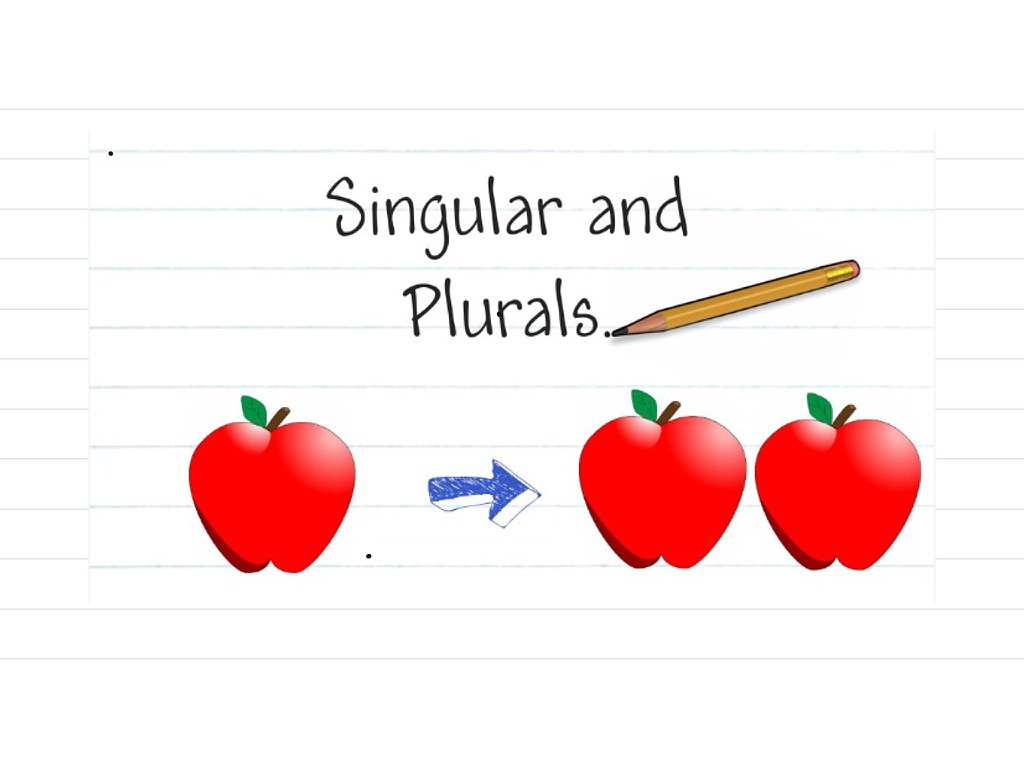 English Corner – Singular and Plural Nouns