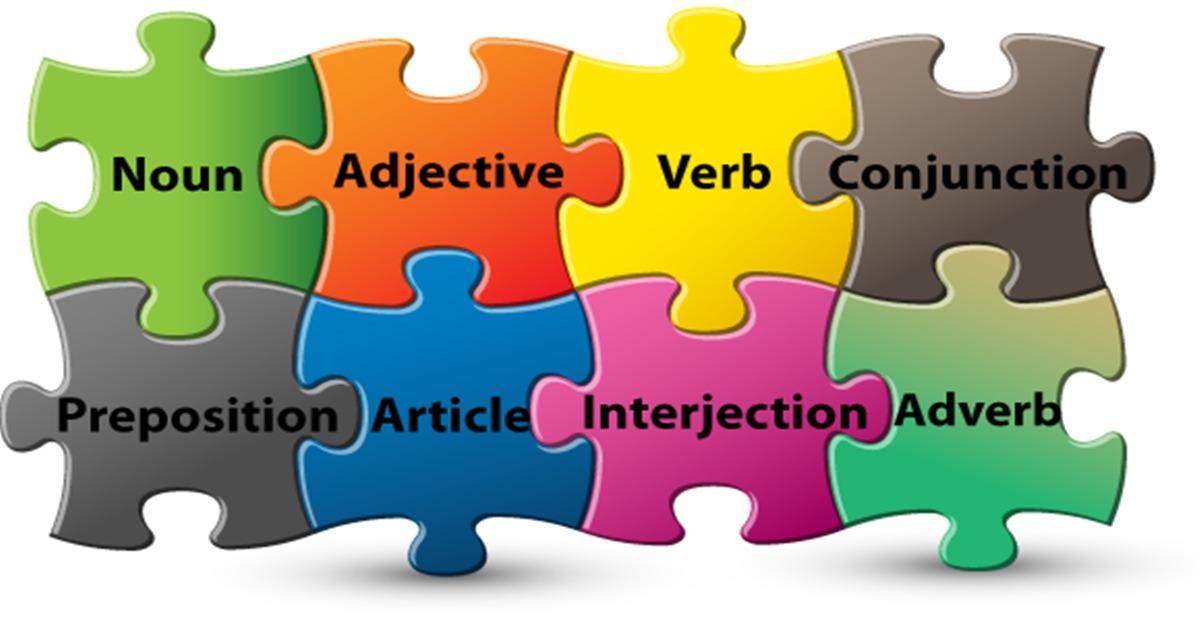 English Corner – Introduction to Basic Parts ofSpeech