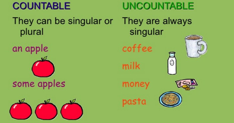 English Corner – Countable and Uncountable Nouns